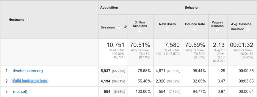 Network-Google-Analytics-1